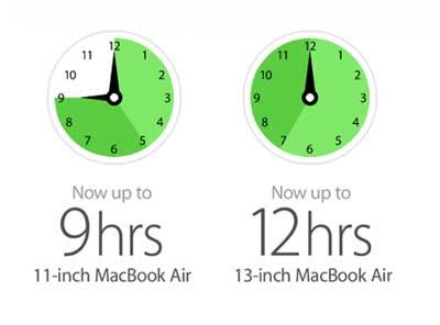Buy Apple MacBook Air MD761 13 3