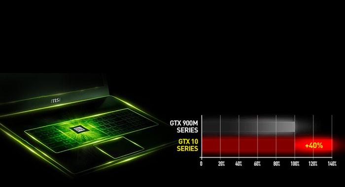 MSI GE72MVR 7RG GTX 1070 GAMING LAPTOP WITH 24GB RAM