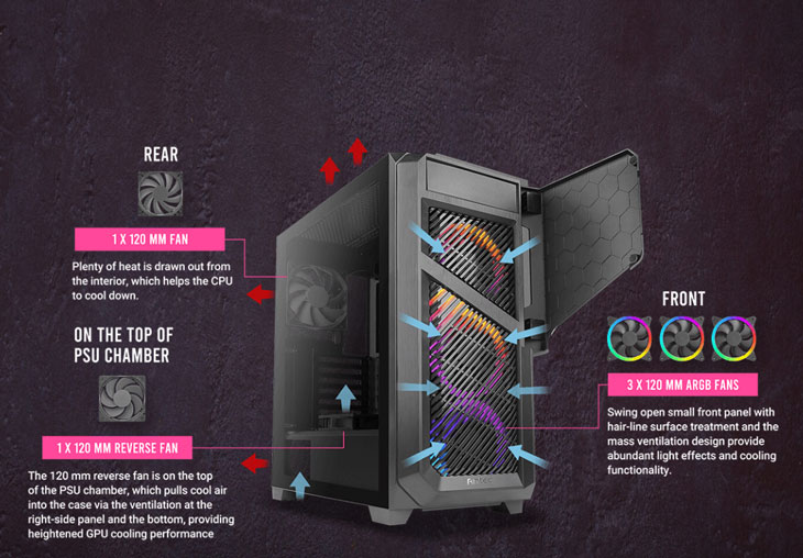 Antec DP502 FLUX Mid-Tower Gaming Case