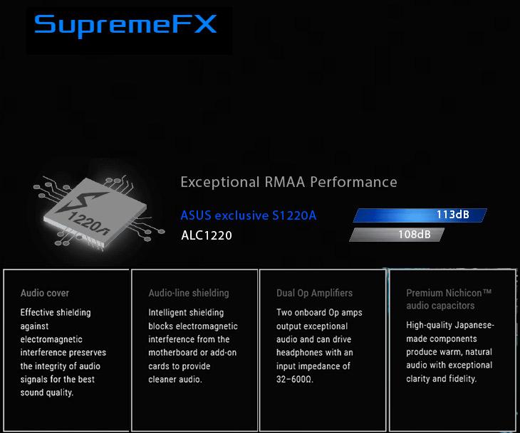 ASUS ROG Strix B450-F Gaming Ryzen Motherboard