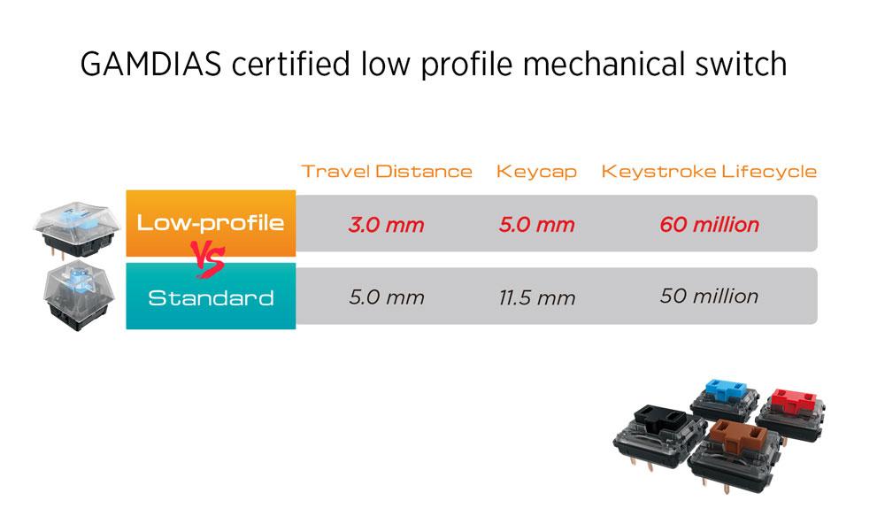 Gamdias Hermes M3 RGB Mechanical Keyboard - LP Brown Switches