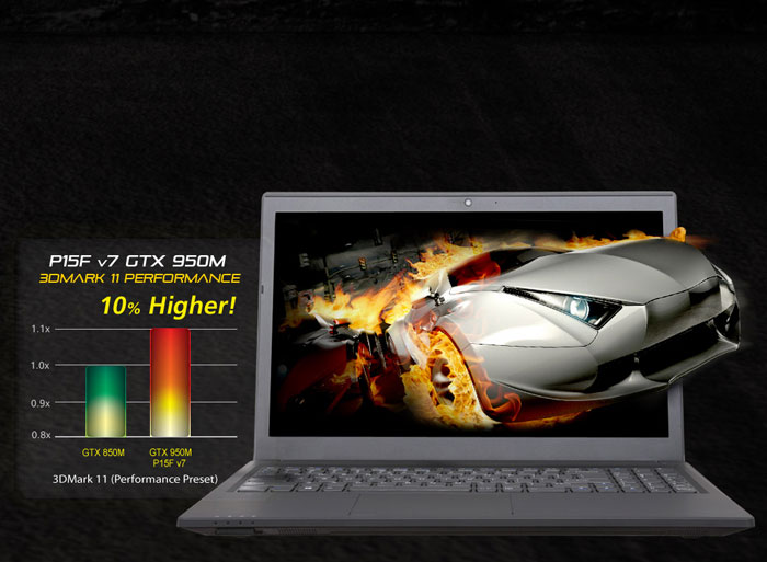 GIGABYTE P15F R7 CORE i5 GAMING LAPTOP WITH 256GB SSD AND 16GB RAM