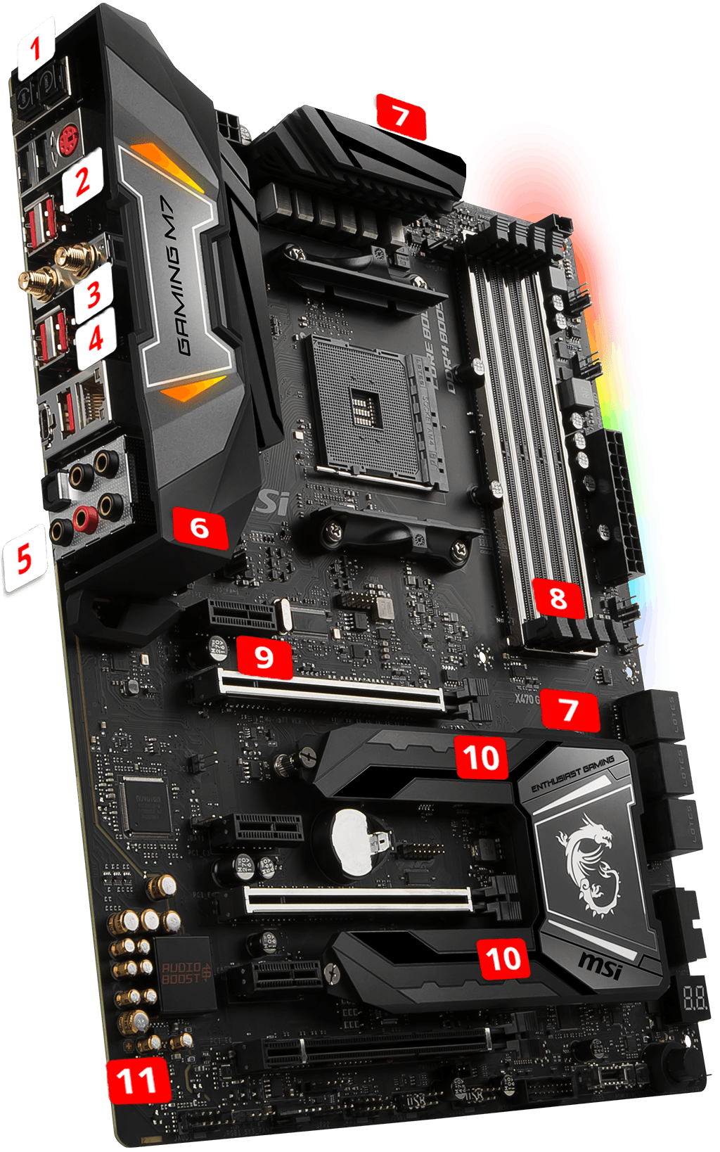 MSI X470 GAMING M7 AC overview