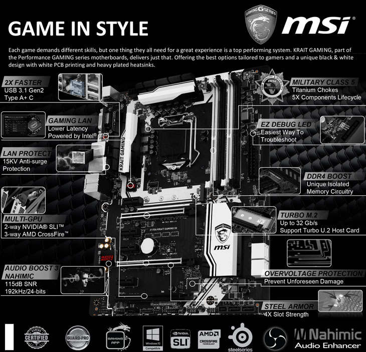 MSI Z170A KRAIT Gaming 3X LGA 1151 DDR4 USB 3 1 GEN2 Intel Motherboard